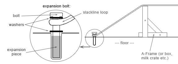 expansion bolt and slackline schema