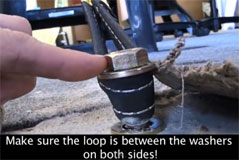 expansion bolt with a slackline loop between the two washers